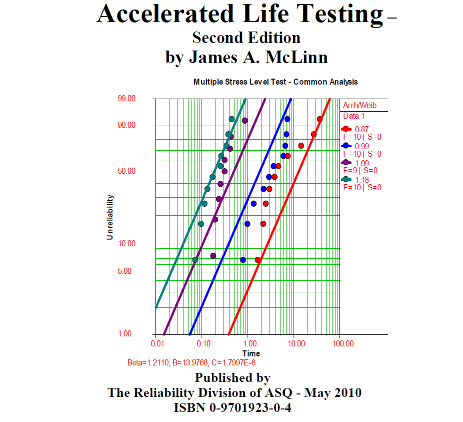 Accelerated-Life-Testing-2nd-Ed